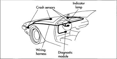 Air Bag on mercedes wiring diagram