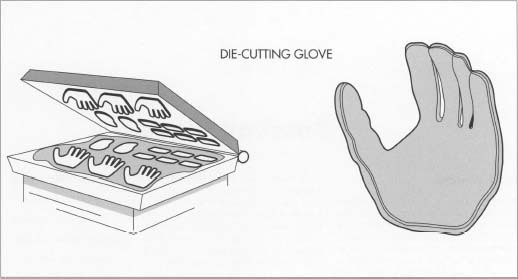 The first step in baseball glove manufacture involves die-cutting the cowhide into four pieces: shell, lining, pad, and web. In die-cutting, the pieces are cut out of the hide with a machine that simulates a cookie cutter.