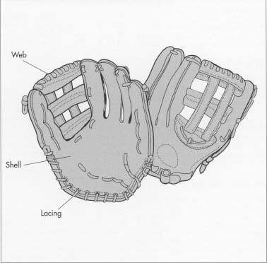 The lacing around the edges of a glove is usually one piece of rawhide that might be as much as 80 to 90 inches in length. The lacing begins at the thumb or lithe finger and holds the entire glove together. Like nearly every other step in baseball glove manufacture, the lacing must be done manually.
