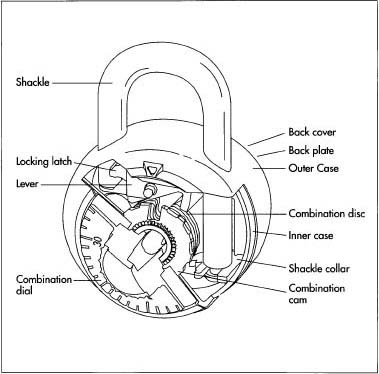 How combination lock is made - material, making, history, used ...
