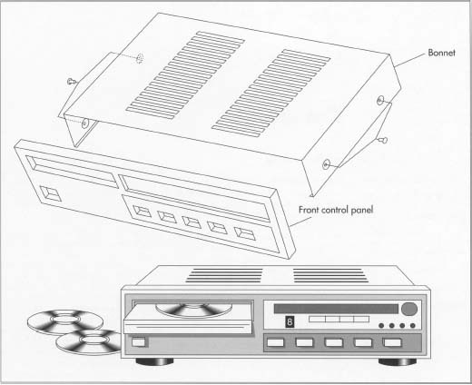 "The housing for a CD player includes a top cover or ""bonnet' and a front control panel. The compact disc rests on a loading tray that slides in and out of the player."