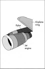 A jet engine is mounted to the airplane wing with a pylon. The pylon (and the wing) must be very strong, since an engine can weigh up to 10,000 pounds.