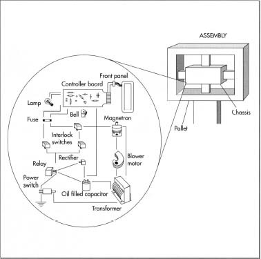 Microwave Oven on fan wiring diagram
