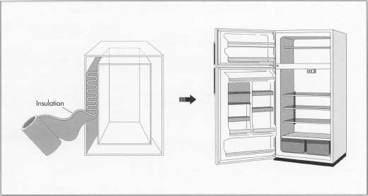 The Space Between The Inner And Outer Cabinets Is Filled With Foam  Insulation, Usually Polystyrene