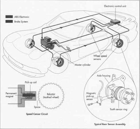 Antilock Brake System on mitsubishi wiring diagram