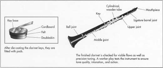There are two main clarinet key systems in use. The simple, or Albert, system is used principally in German-speaking countries. The Bohm system has more keys than the Albert and is standard in most other parts of the world.