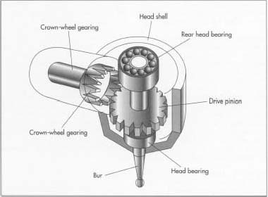 how dental drill is made material making history used