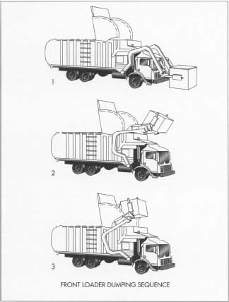 Parts For Dump Trucks further US6123497 moreover Piston Steel Dump Truck Hydraulic Cylinder 60136771076 together with Recycling Truck Diagram moreover Dongfeng Kingrun 10ton Garbage Truck Weight 60335113576. on garbage truck hydraulic system diagram