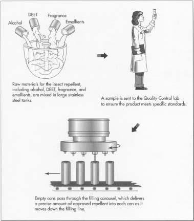 detergent powder manufacturing process pdf