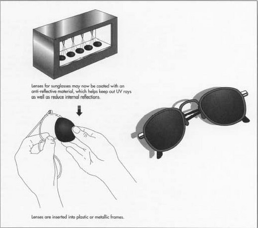Manufacturing Process Of Glasses Frame : How sunglasses is made - material, manufacture, making ...