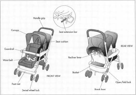 Baby strollers come in many varieties and are typically manufactured on an assembly line. The primary materials used in manufacturing a baby stroller are aluminum or steel for the frame, cloth for the seat and/or hood and rubber and plastic for handles and wheels.