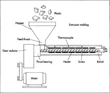 How drinking straw is made - material, manufacture, making, used