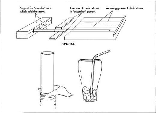 how drinking straw is made