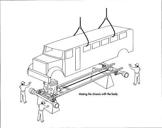 How school bus is made material manufacture making used