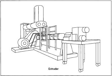 The primary step in the manufacture of cheese curls is the extrusion of the cornmeal mixture. Using a tapered screw, the extruder forces the mixture against the inside of the extrusion chamber, creating a shearing effect when pressure is increased. Steam jackets line the extrusion chamber to assist in cooking the meal mixture. When the cornmeal reaches the die it is hot, elastic, and viscous. The moisture is liquid under high pressure but changes to steam as it reaches lower pressure on the other side of the extrusion process. The result is that the cornmeal dough expands and puffs up as it moves through the die.