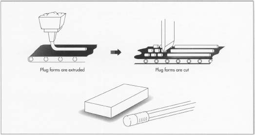 Once the natural or synthetic rubber is mixed with pigments, vegetable oil, pumice, sulfur, and other additional ingredients, the mixture is heated and the erasers are formed. In order to make eraser plugs that will be attached to the ends of pencils, the rubber mixture is extruded and cut into plugs. To make flat, rectangular erasers, the mixture is injected into molds and then cooled.