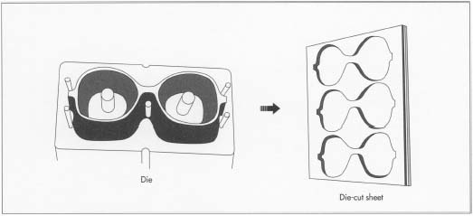 Blanks for plastic eyeglass frames are die cut from sheets of cellulose-acetate.