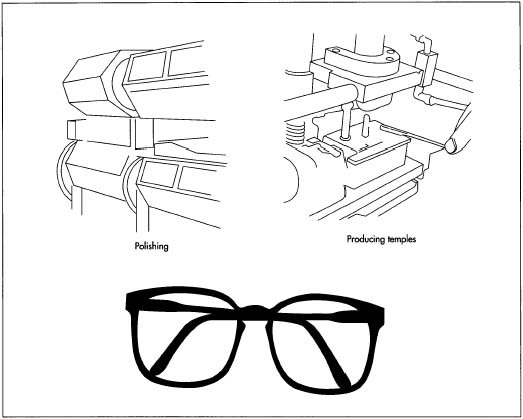 How eyeglass frame is made - material, manufacture, making, history ...
