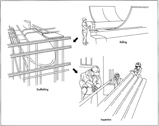 The manufacture of a submarine is highly complex and utilizes both manual and automated processes. Large sheets of steel are rolled and welded into the shape of the inner and outer hulls. Scaffolding is erected during manufacture so accessibility remains unencumbered. Every aspect of manufacture is checked by inspection and quality control measures. For example, welded steel components are inspected with x rays. Pipes are filled with helium in order to check for leaks. As a result, the Naval Reactors program is considered to have the best safety record of any nuclear power program.