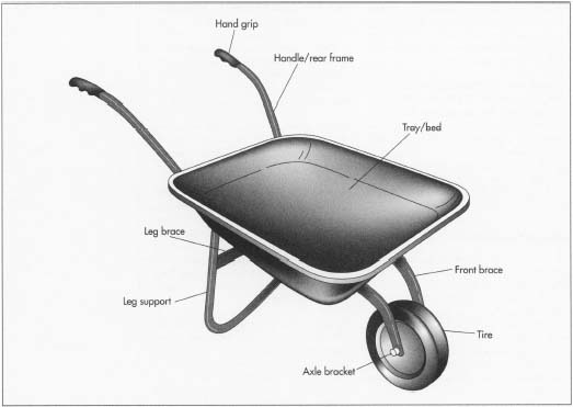 A typical wheelbarrow.