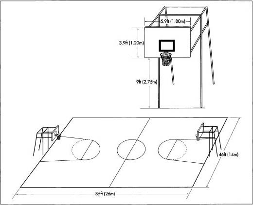 basketball court layout