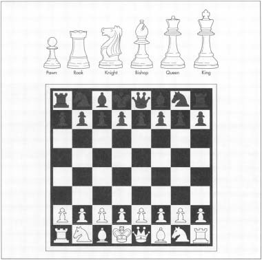 How chess is made - material, manufacture, making, history, used
