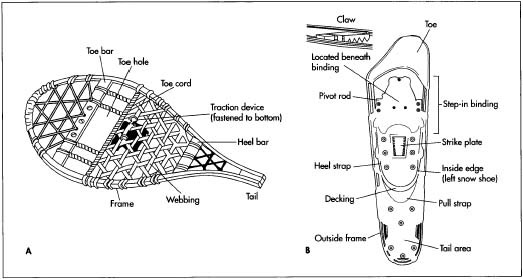 How snowshoe is made material history used parts steps