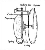 how aneroid barometer is made history used parts