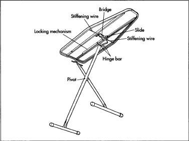 How Ironing Board Is Made Manufacture Making History