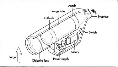 Night Vision Monocular Wiring Diagram on night vision effect, night vision digital, night vision device, night vision lens, night vision model, night owl optics prices, night vision camera, night vision toy, night vision for cars, night vission, night vision eyes, night vision binoculars, night vision box, night vision an/pvs-4, night vision laser, night vision scope, night vision view, night vision iris, night vision light, night vision goggles,