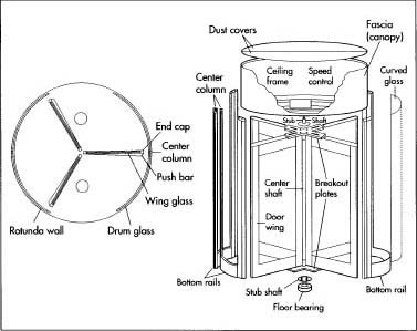 An aerial view and a cut-away of a revolving door.  sc 1 st  How Products Are Made & How revolving door is made - material manufacture history used ...