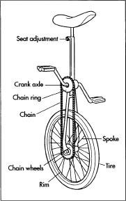 A unicycle.