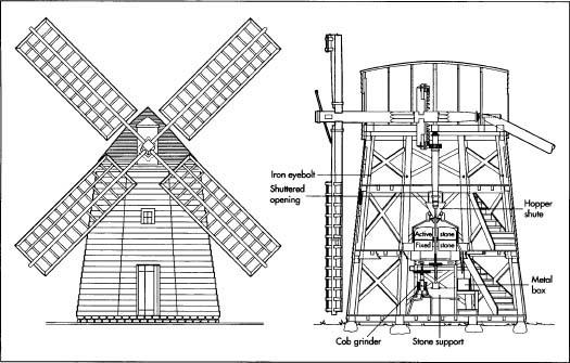 An example of a windmill built in 1797.